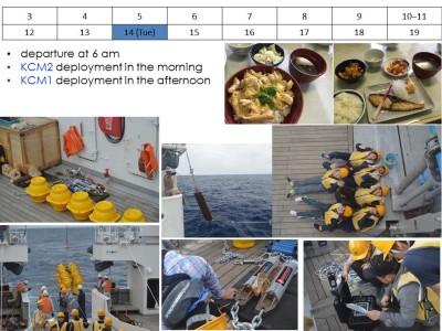 6月14日(木):宮古島北西の黒潮内に係留系を設置